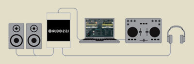 Пример 1 подключения AUDIO 2 DJ