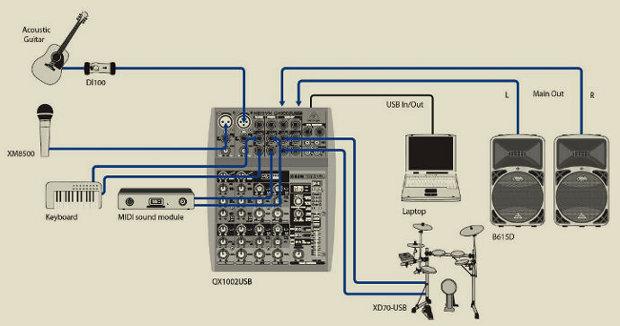 XENYX QX1002USB схема подключения