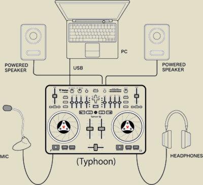 Vestax Typhoon - подключения